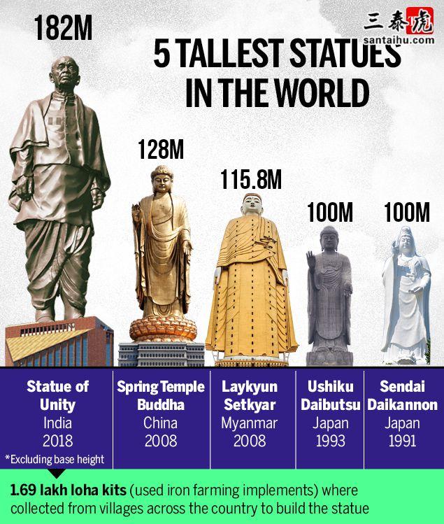 龙8国际娱乐团结雕像