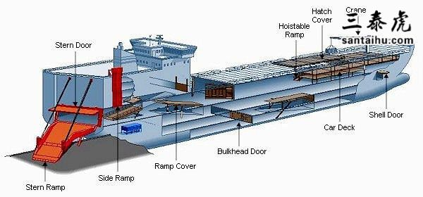 ramp-door-of-roro-ships.jpg